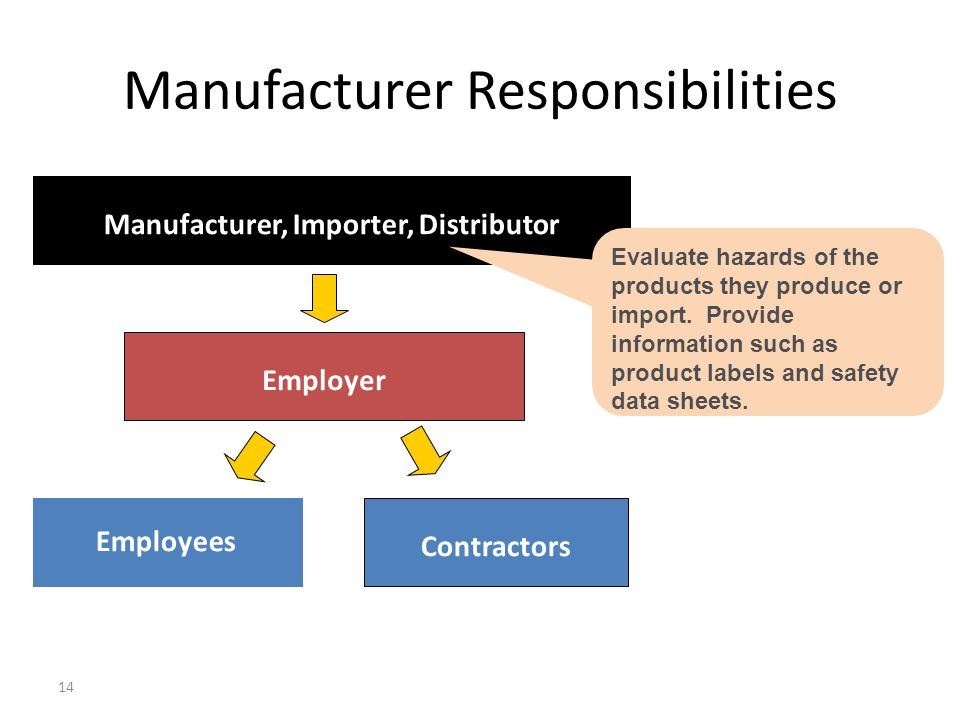 Manufacturer Responsibilities 14 Manufacturer, Importer, Distributor Employer Employees Contractors Evaluate hazards of the products they produce or i