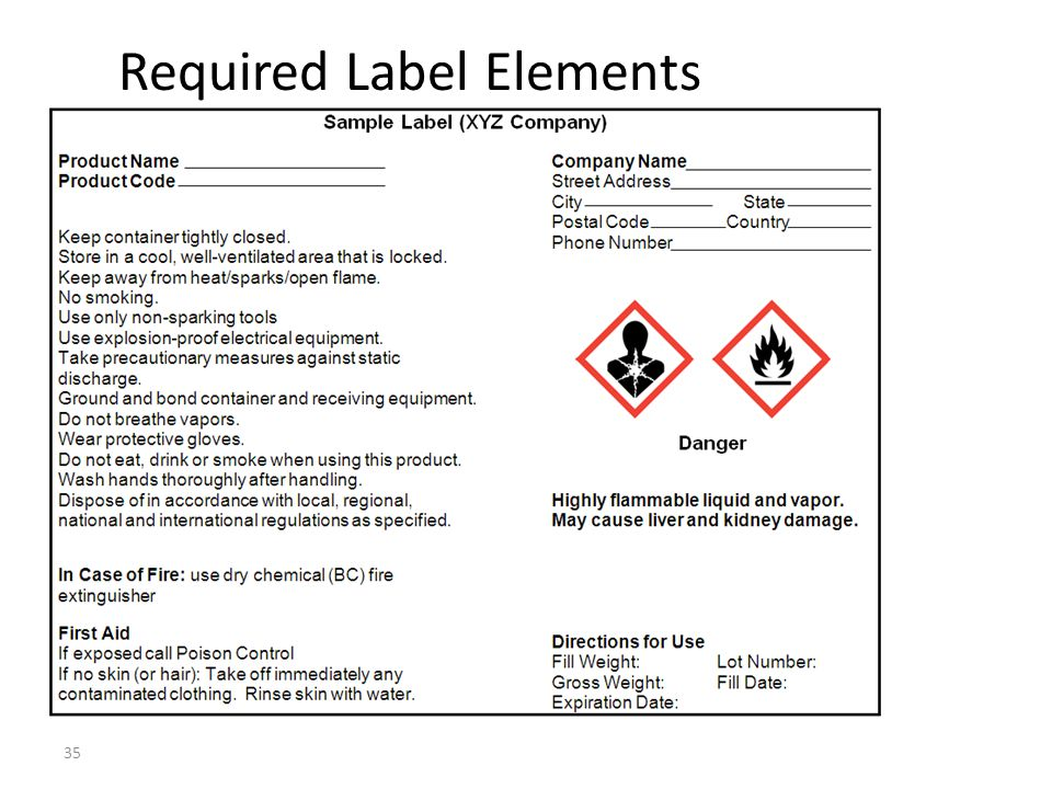 Required Label Elements 35