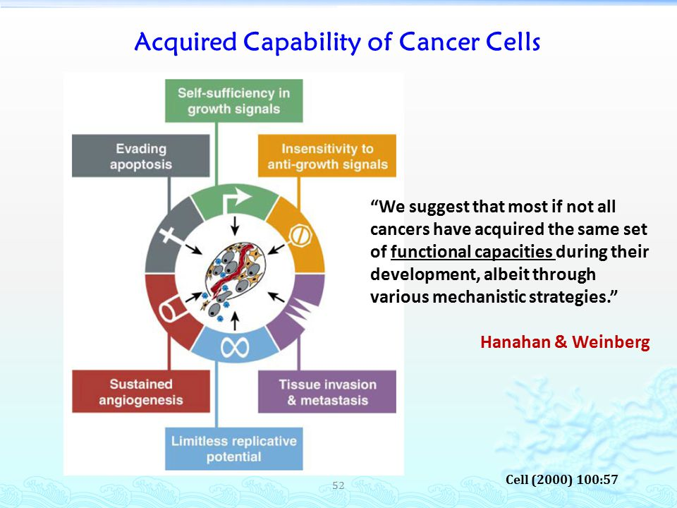 Acquired Capability of Cancer Cells 52 Cell (2000) 100:57 We suggest that most if not all cancers have acquired the same set of functional capacities during their development, albeit through various mechanistic strategies. Hanahan & Weinberg