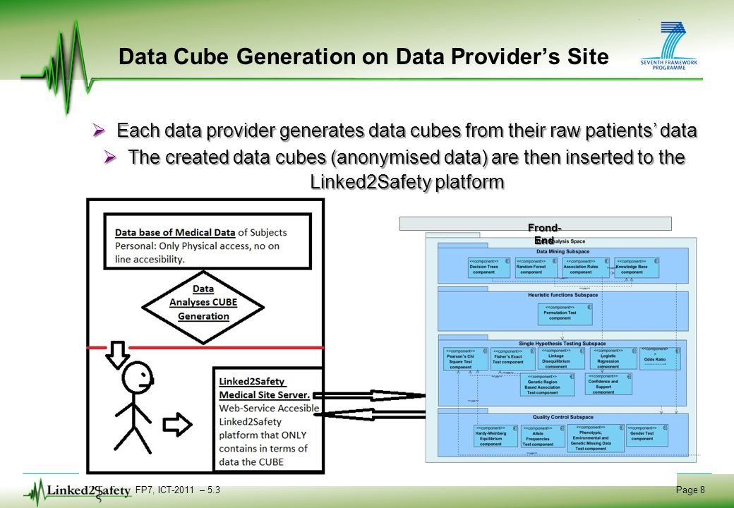 FP7, ICT-2011 – 5.3 Page 8  Each data provider generates data cubes from their raw patients' data  The created data cubes (anonymised data) are then