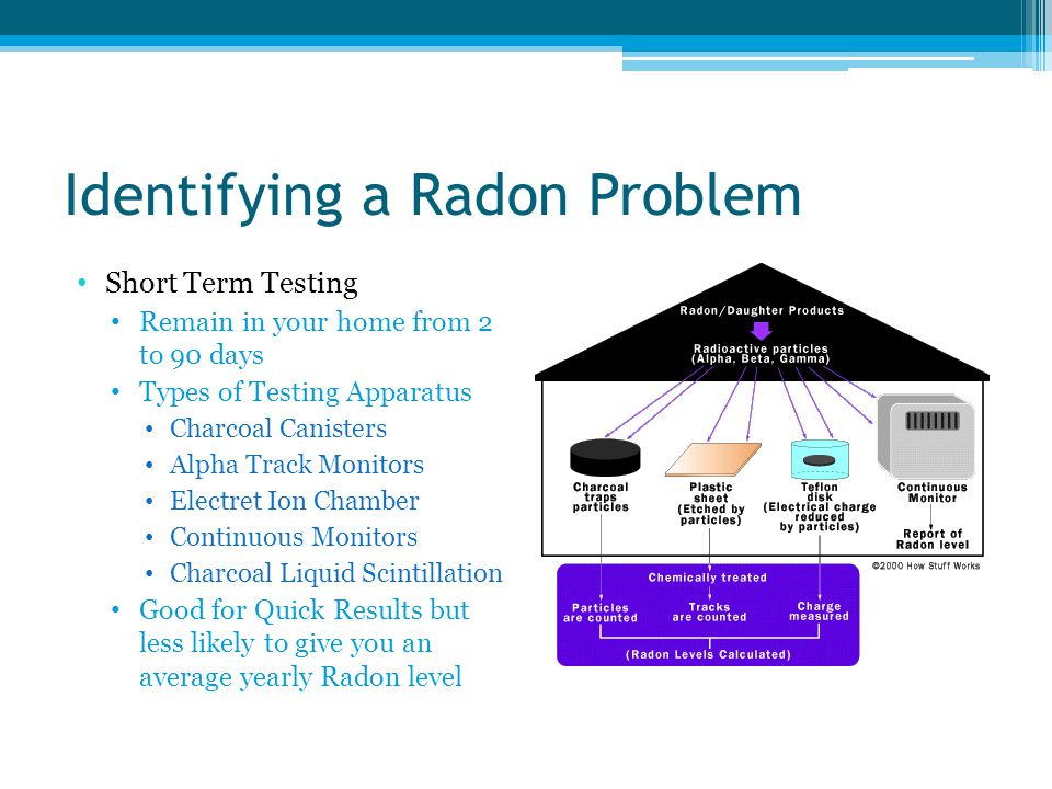 Identifying a Radon Problem Long Term Testing ▫Remain in your home for more than 90 Days ▫Types of Testing Apparatus  Alpha Track  Electret Detector ▫Better for learning your year- round Radon average exposure