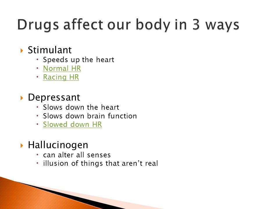 Inject---needle Ingest---eat it Inhale---gas form Snort---powder form