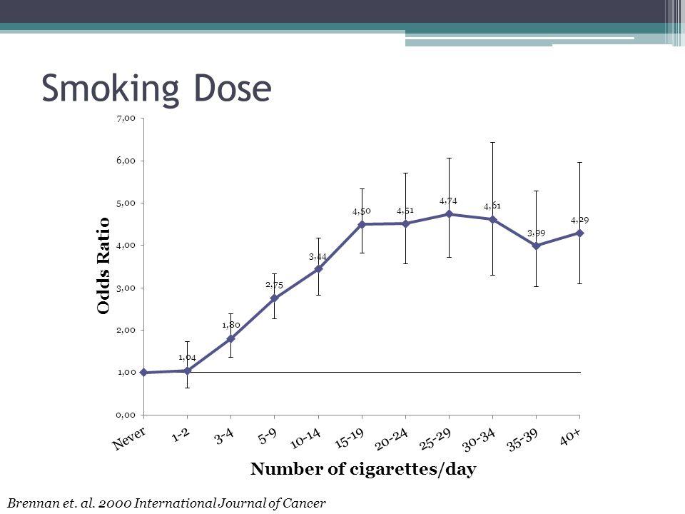 Smoking Dose Number of cigarettes/day Brennan et. al. 2000 International Journal of Cancer