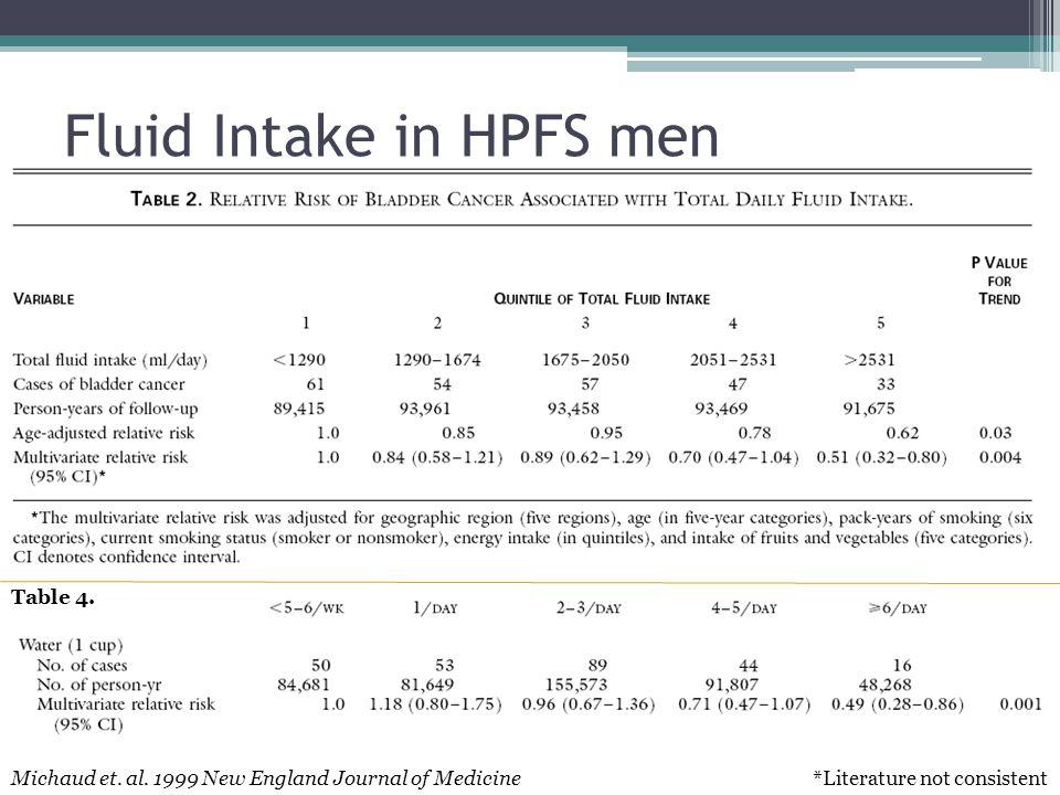 Fluid Intake in HPFS men Michaud et. al.