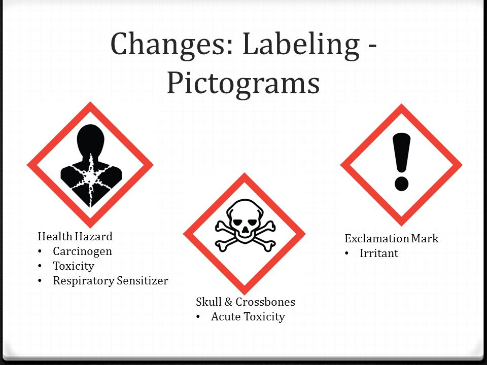 Changes: Labeling - Pictograms Health Hazard Carcinogen Toxicity Respiratory Sensitizer Skull & Crossbones Acute Toxicity Exclamation Mark Irritant