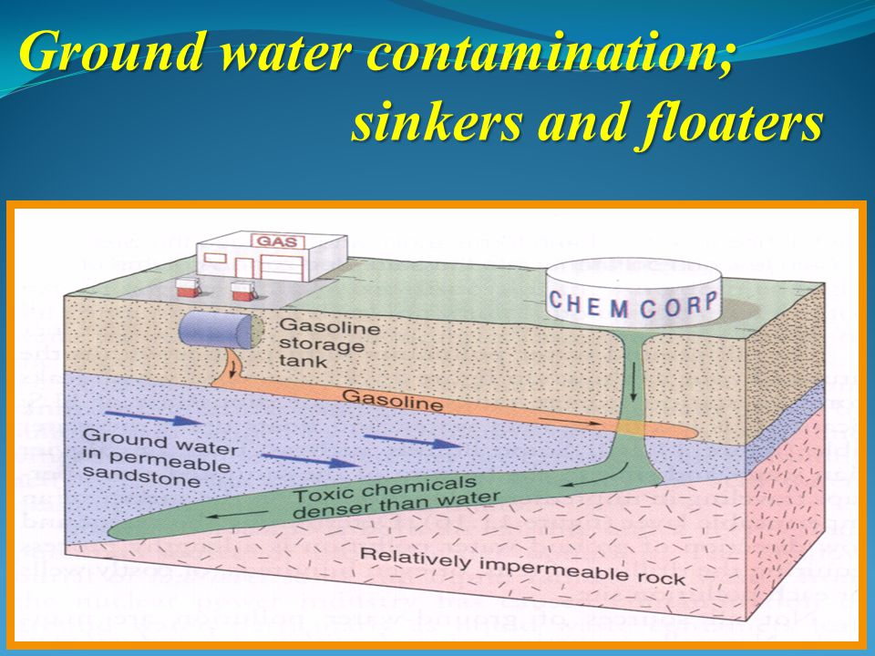 Ground water contamination; sinkers and floaters