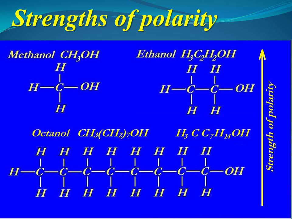 Strengths of polarity