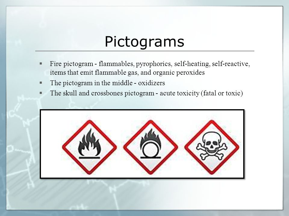  Fire pictogram - flammables, pyrophorics, self-heating, self-reactive, items that emit flammable gas, and organic peroxides  The pictogram in the m