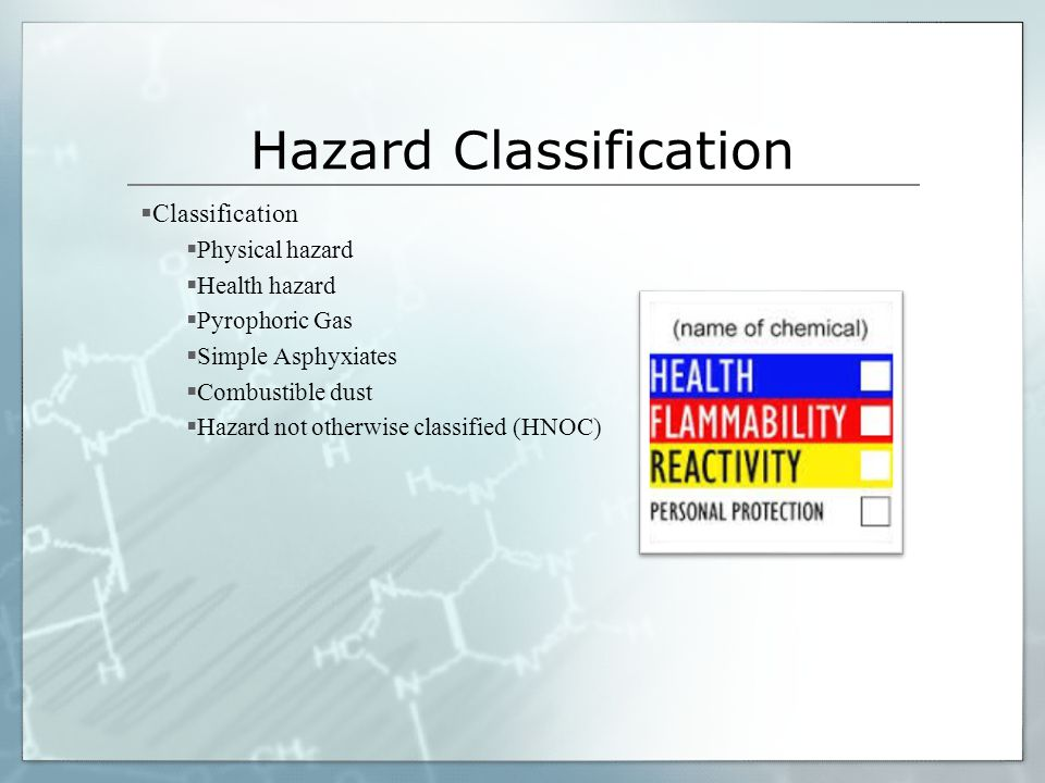 Hazard Classification  Classification  Physical hazard  Health hazard  Pyrophoric Gas  Simple Asphyxiates  Combustible dust  Hazard not otherwise classified (HNOC)