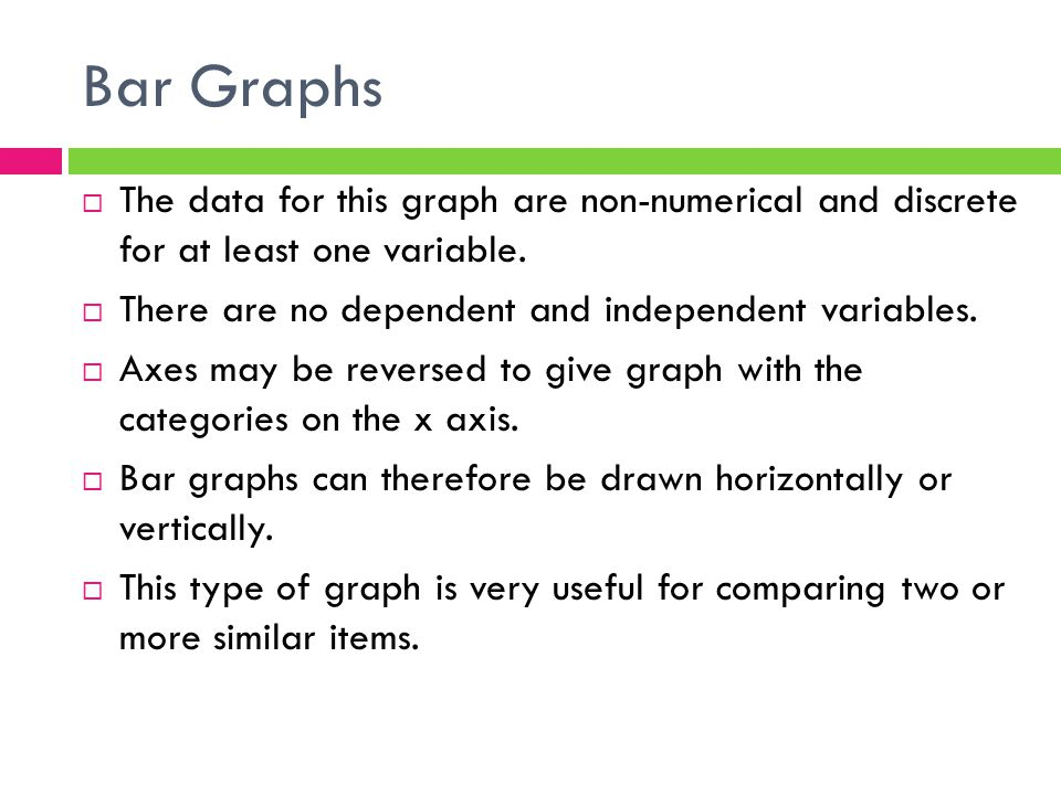 Bar Graphs  The data for this graph are non-numerical and discrete for at least one variable.  There are no dependent and independent variables.  A