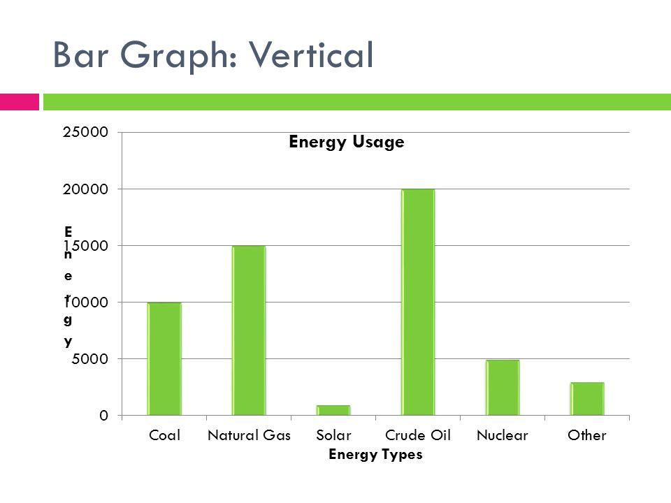 Bar Graph: Vertical