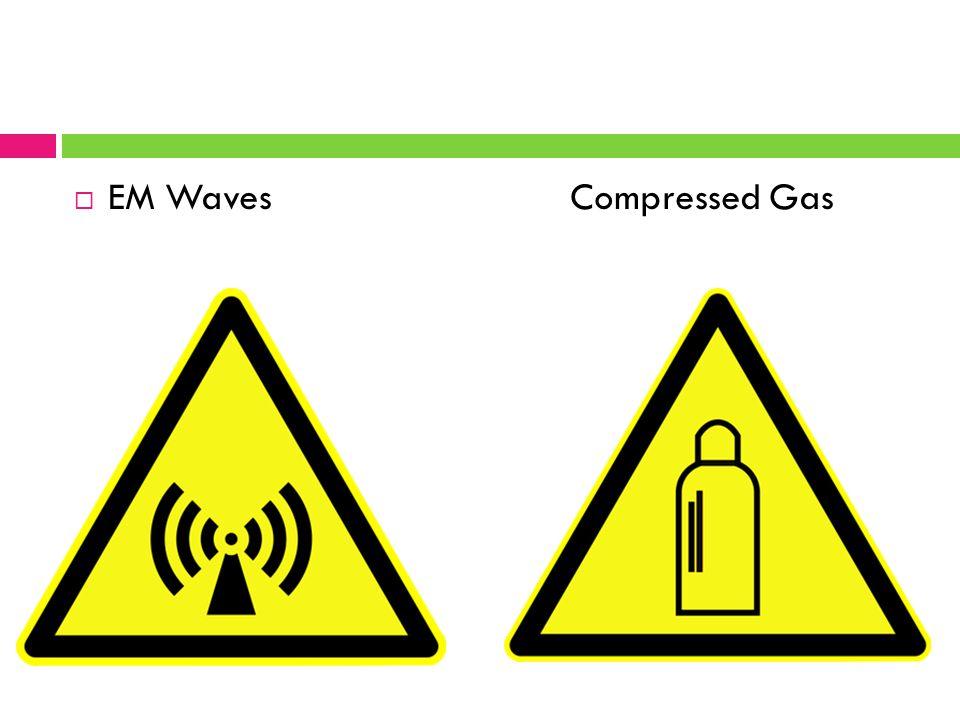  EM Waves Compressed Gas