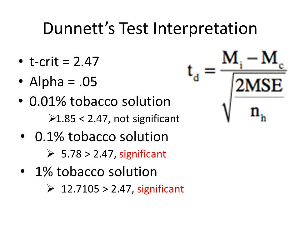 Dunnett's Test Interpretation t-crit = 2.47 Alpha =.05 0.01% tobacco solution  1.85 < 2.47, not significant 0.1% tobacco solution  5.78 > 2.47, significant 1% tobacco solution  12.7105 > 2.47, significant