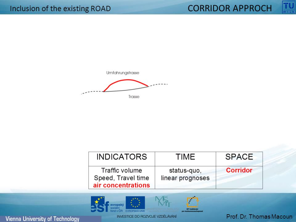 Prof. Dr. Thomas Macoun Inclusion of the existing ROAD CORRIDOR APPROCH