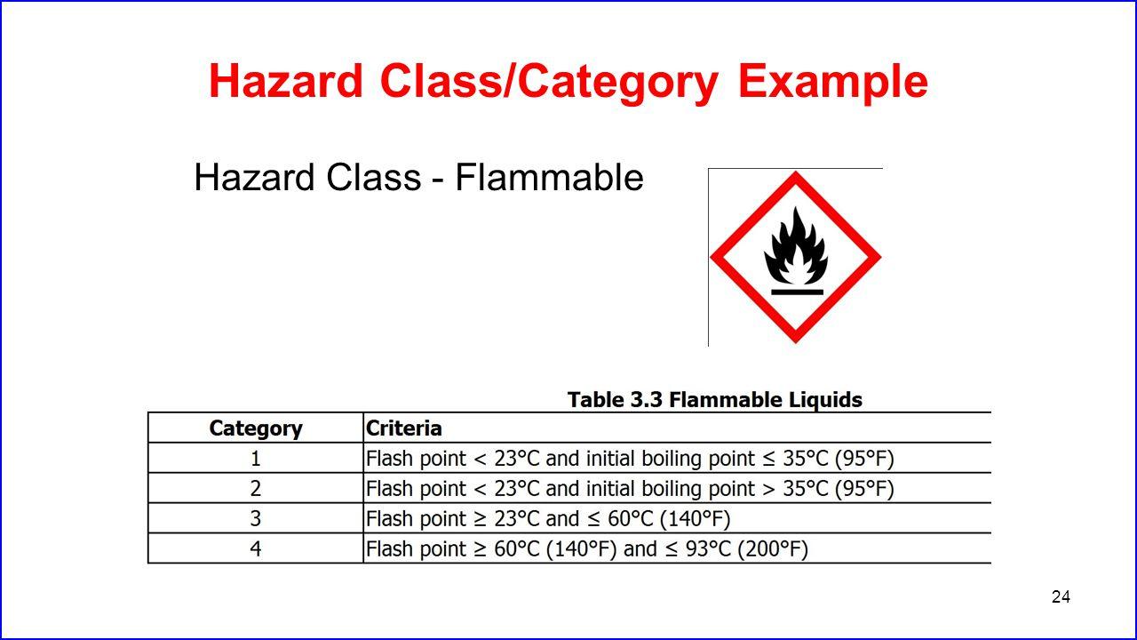 Hazard Class/Category Example Hazard Class - Flammable 24