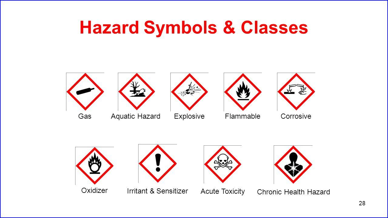 Hazard Symbols & Classes 28 GasAquatic HazardExplosiveFlammableCorrosive Oxidizer Irritant & Sensitizer Acute Toxicity Chronic Health Hazard