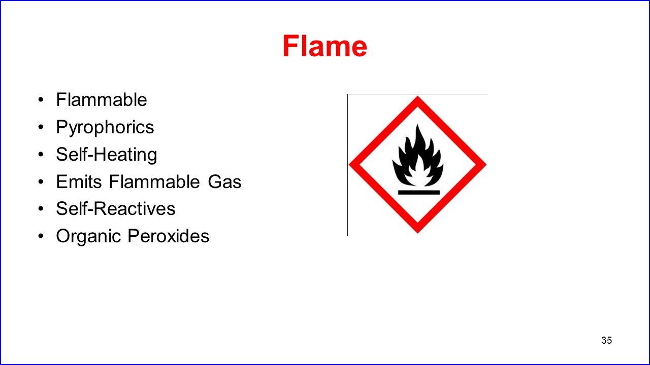 Flame Flammable Pyrophorics Self-Heating Emits Flammable Gas Self-Reactives Organic Peroxides 35
