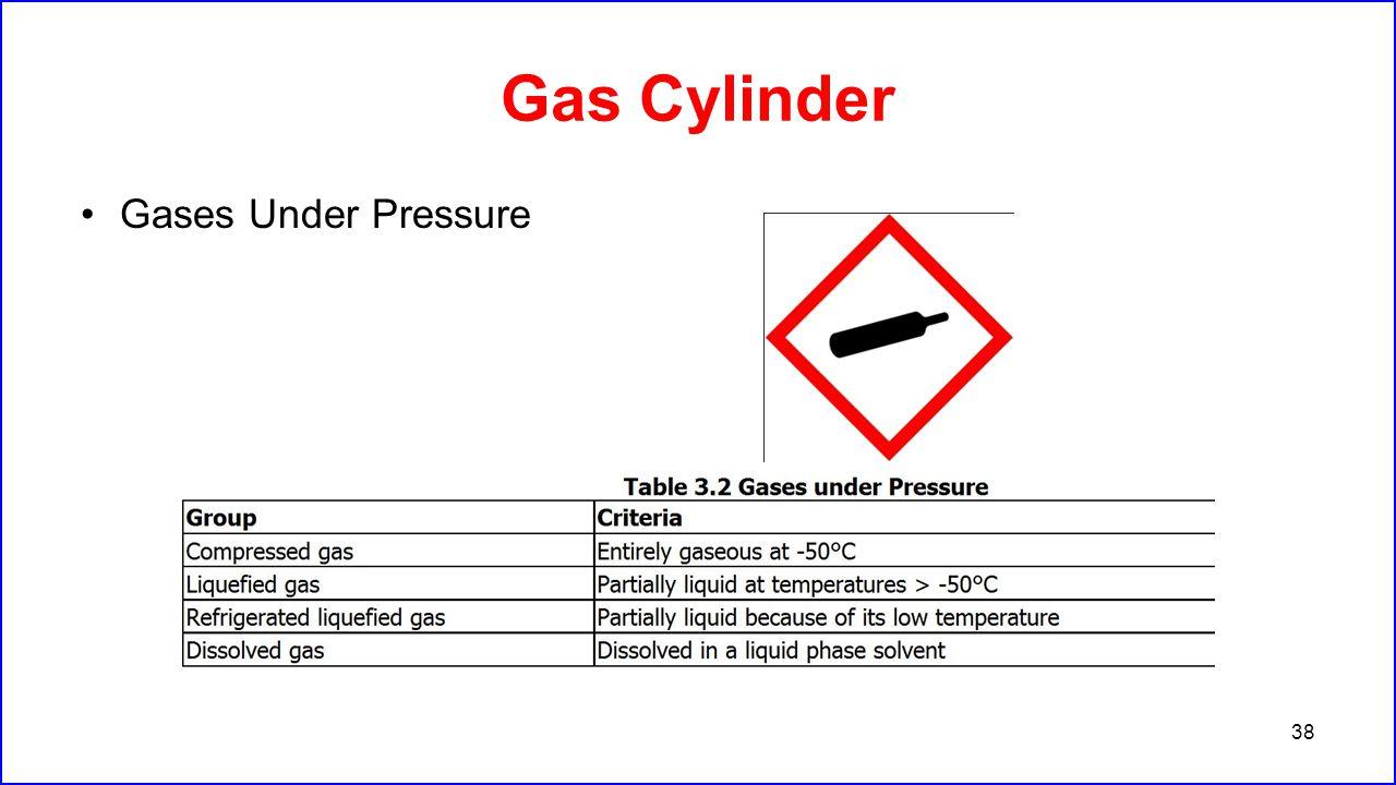 Gas Cylinder Gases Under Pressure 38