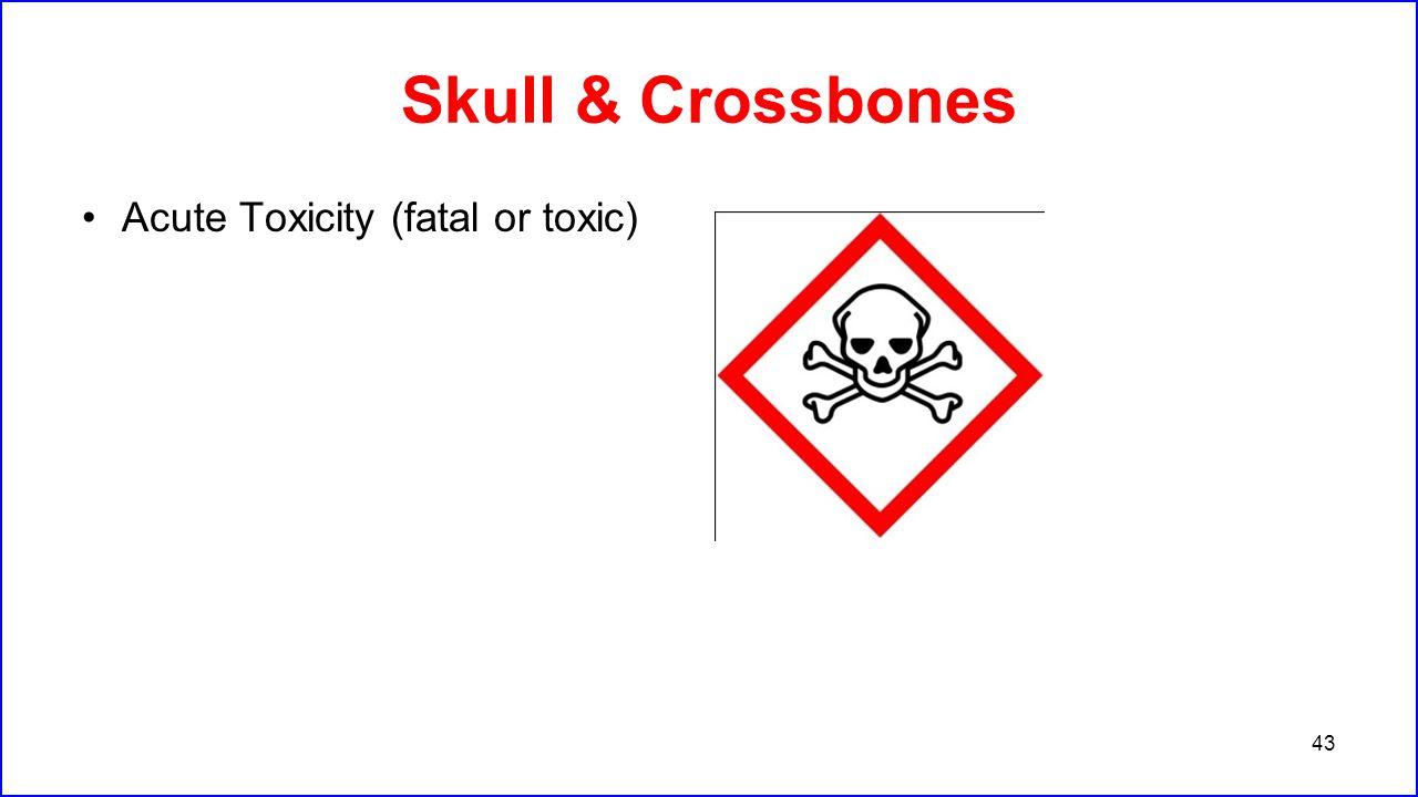 Skull & Crossbones Acute Toxicity (fatal or toxic) 43