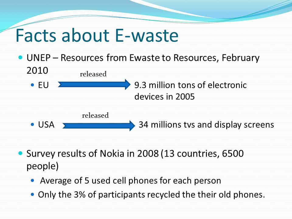 Facts about E-waste UNEP – Resources from Ewaste to Resources, February 2010 EU 9.3 million tons of electronic devices in 2005 USA 34 millions tvs and