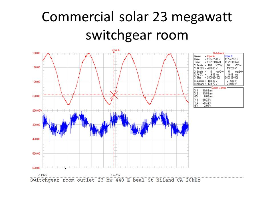 Commercial solar 23 megawatt switchgear room