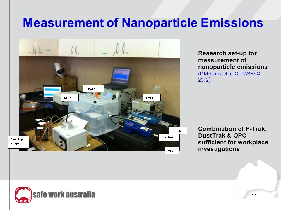 11 Measurement of Nanoparticle Emissions Research set-up for measurement of nanoparticle emissions (P.McGarry et al, QUT/WHSQ, 2012 ) Combination of P-Trak, DustTrak & OPC sufficient for workplace investigations