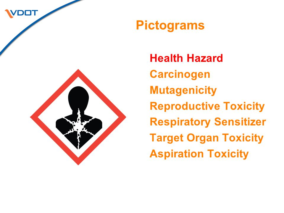 Pictograms Health Hazard Carcinogen Mutagenicity Reproductive Toxicity Respiratory Sensitizer Target Organ Toxicity Aspiration Toxicity