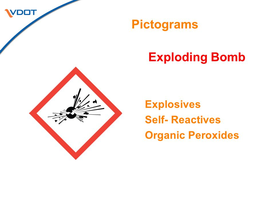 Pictograms Flame Flammables Pyrophoric Self-Heating Emits Flammable Gas Self-Reactives Organic Peroxides
