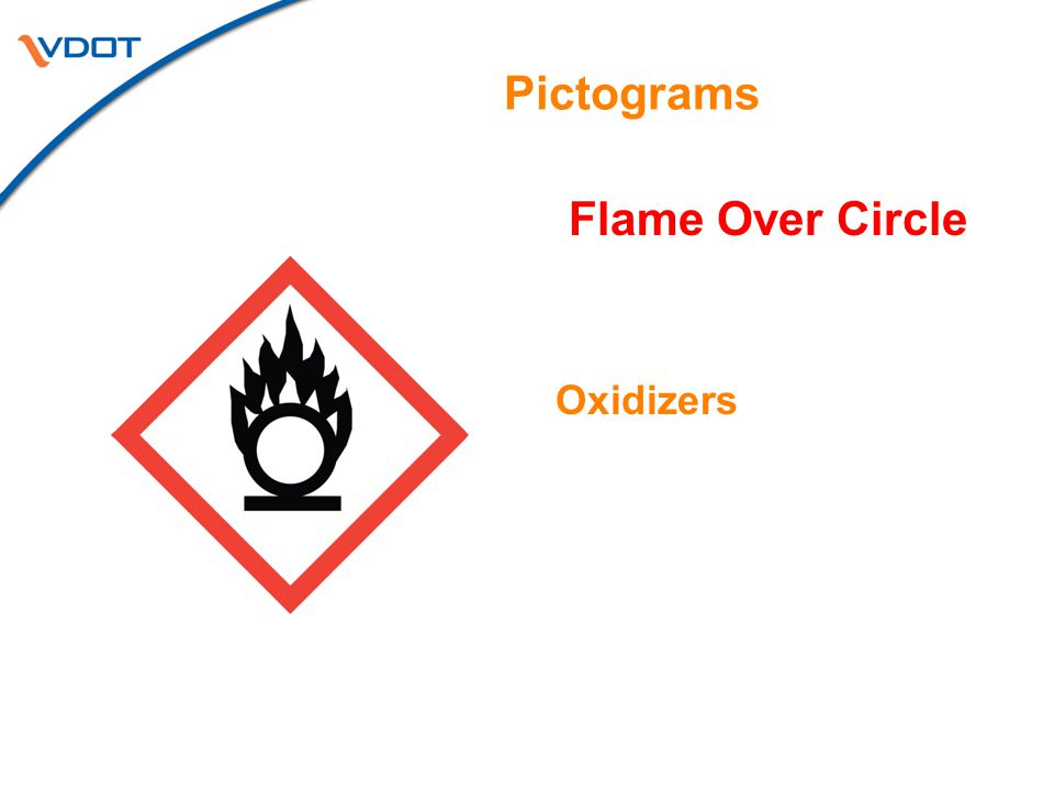 Pictograms Skull & Crossbones Acute Toxicity (fatal or toxic)