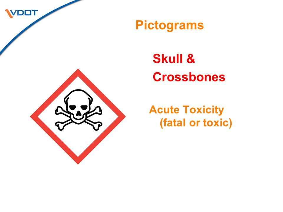 Pictograms Health Hazard Carcinogen Mutagenicity Reproductive Toxicity Respiratory Sensitizer Target Organ Toxicity Aspiration Toxicity