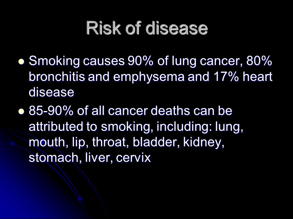 Risk of disease Smoking causes 90% of lung cancer, 80% bronchitis and emphysema and 17% heart disease Smoking causes 90% of lung cancer, 80% bronchitis and emphysema and 17% heart disease 85-90% of all cancer deaths can be attributed to smoking, including: lung, mouth, lip, throat, bladder, kidney, stomach, liver, cervix 85-90% of all cancer deaths can be attributed to smoking, including: lung, mouth, lip, throat, bladder, kidney, stomach, liver, cervix