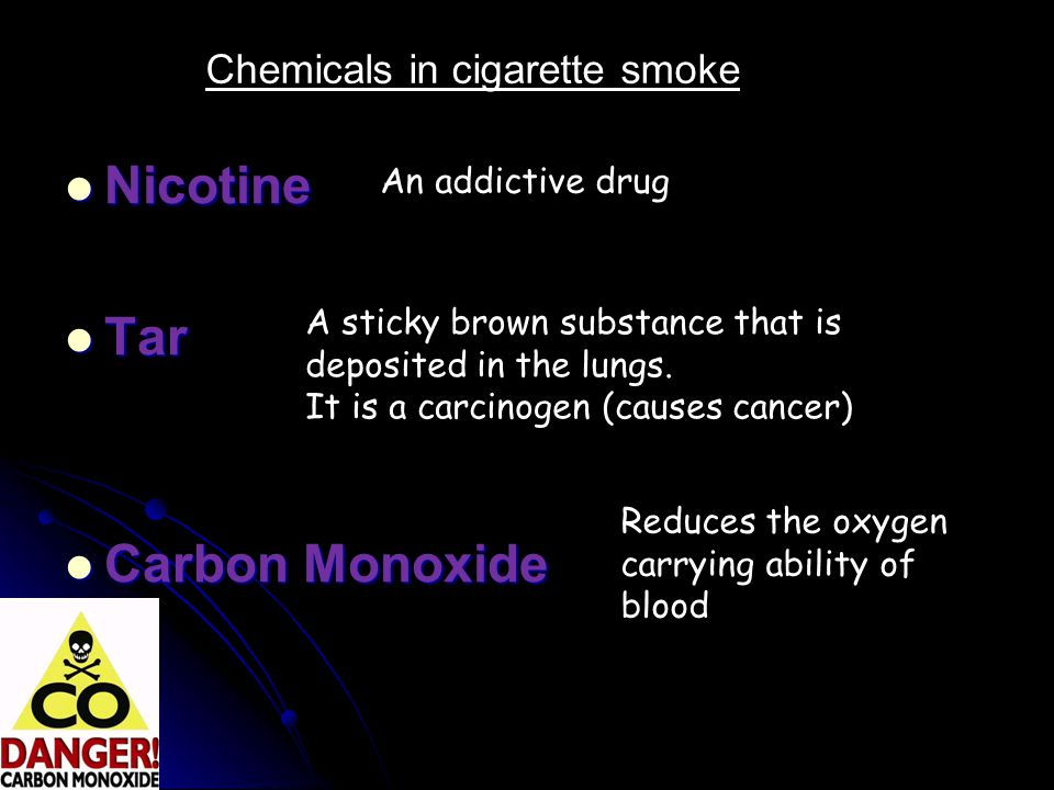 Nicotine Nicotine Tar Tar Carbon Monoxide Carbon Monoxide An addictive drug A sticky brown substance that is deposited in the lungs.