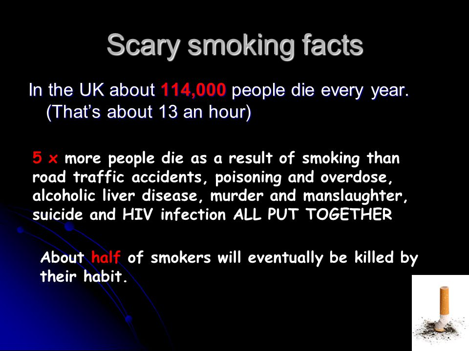 People living with a smoker are 25% more likely to get lung cancer.