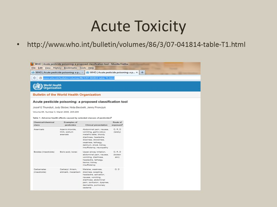 Acute Toxicity http://www.who.int/bulletin/volumes/86/3/07-041814-table-T1.html