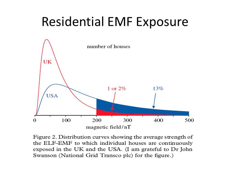 Residential EMF Exposure