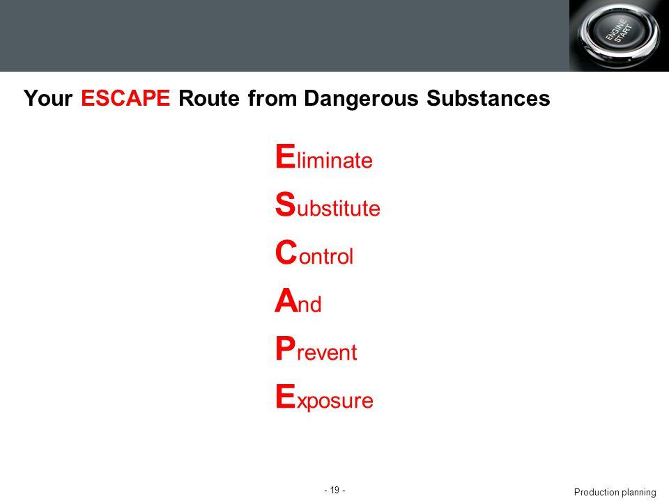 Production planning Your ESCAPE Route from Dangerous Substances E liminate S ubstitute C ontrol A nd P revent E xposure - 19 -