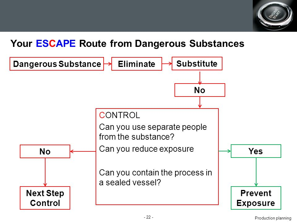 Production planning Your ESCAPE Route from Dangerous Substances CONTROL Can you use separate people from the substance.