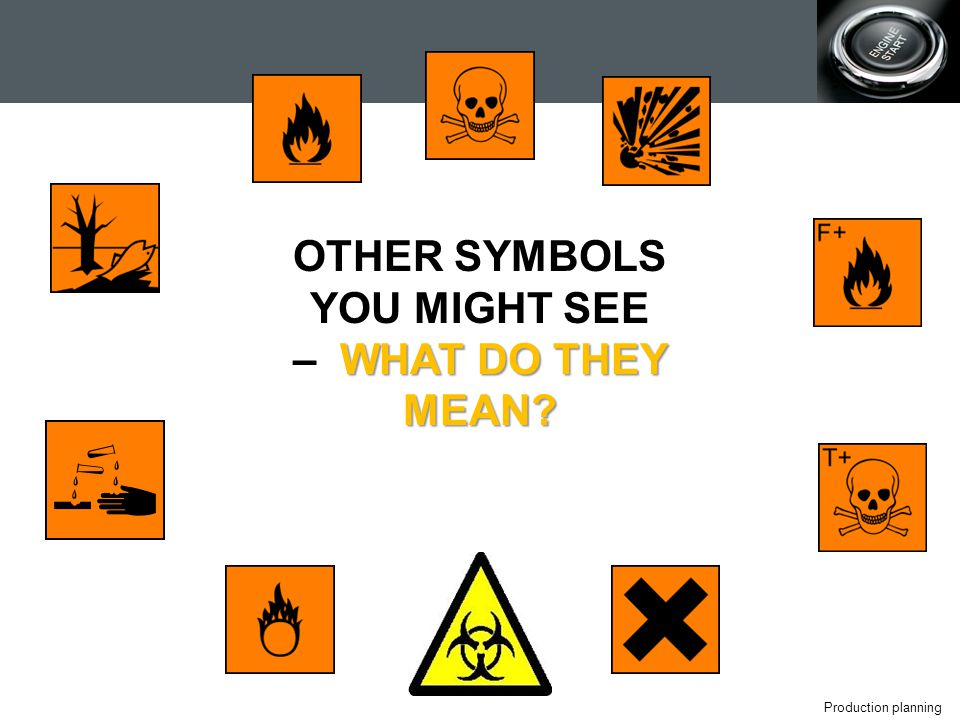 Production planning OTHER SYMBOLS YOU MIGHT SEE WHAT DO THEY MEAN – WHAT DO THEY MEAN