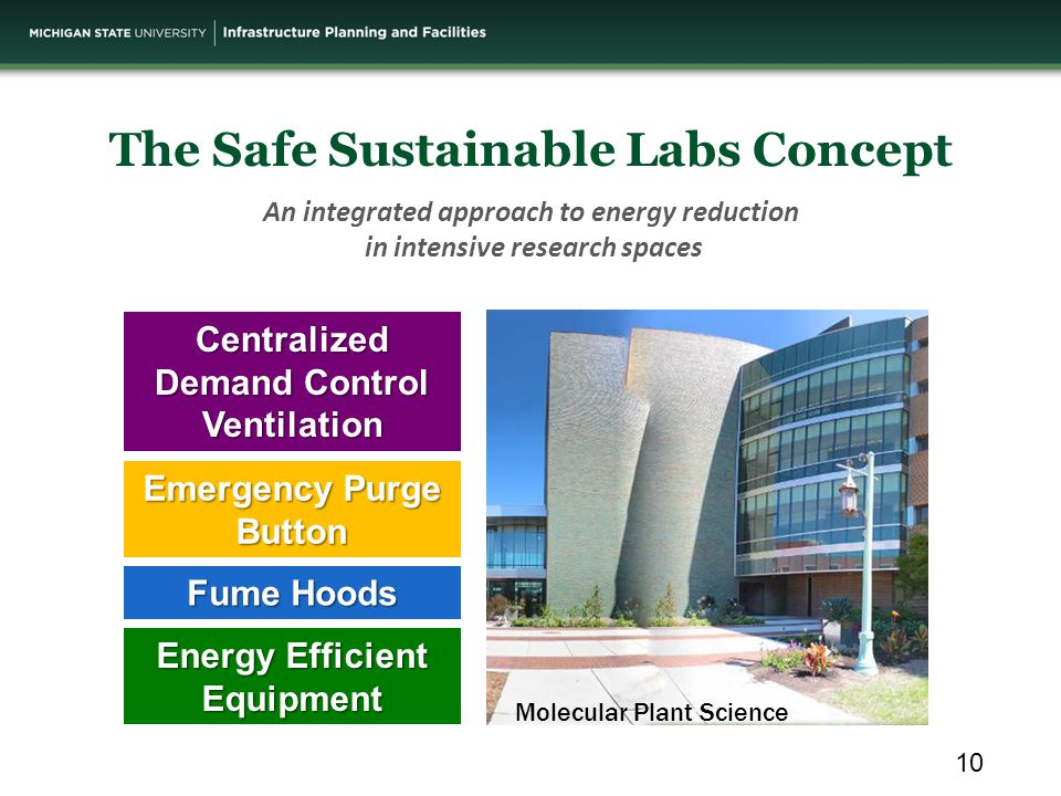 Working together for safety Balancing Laboratory Safety and Energy Efficiency Conventional Laboratory Ventilation OptiNet: Centralized Demand Controlled Ventilation Response to Elevated VOCs OptiNet Monitoring Lab Assessment – Derive Number of Air Changes per Hour Locations of OptiNet at MSU 11
