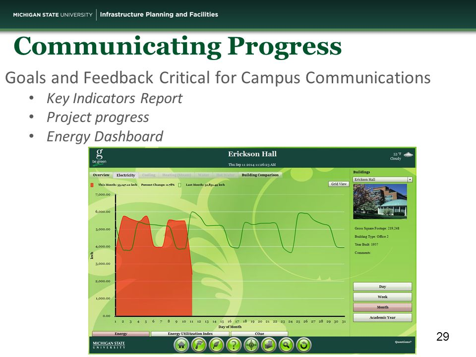 Behavior Change – Green Certification Recognize, promote and assist departments/students with MSU best practices Certification criteria based on space type: o Offices and conference rooms o Residential facilities o Kitchens o Science Labs o Information Technology Areas/Computer Labs Qualitative and quantitative checkpoints 30