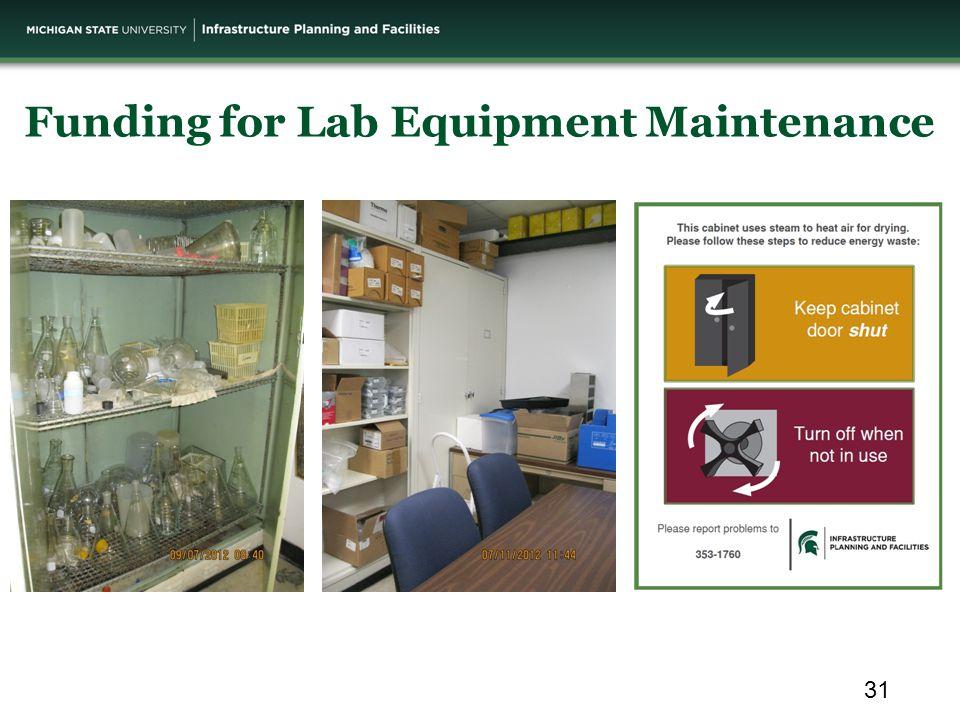 Funding for Lab Equipment Maintenance 31