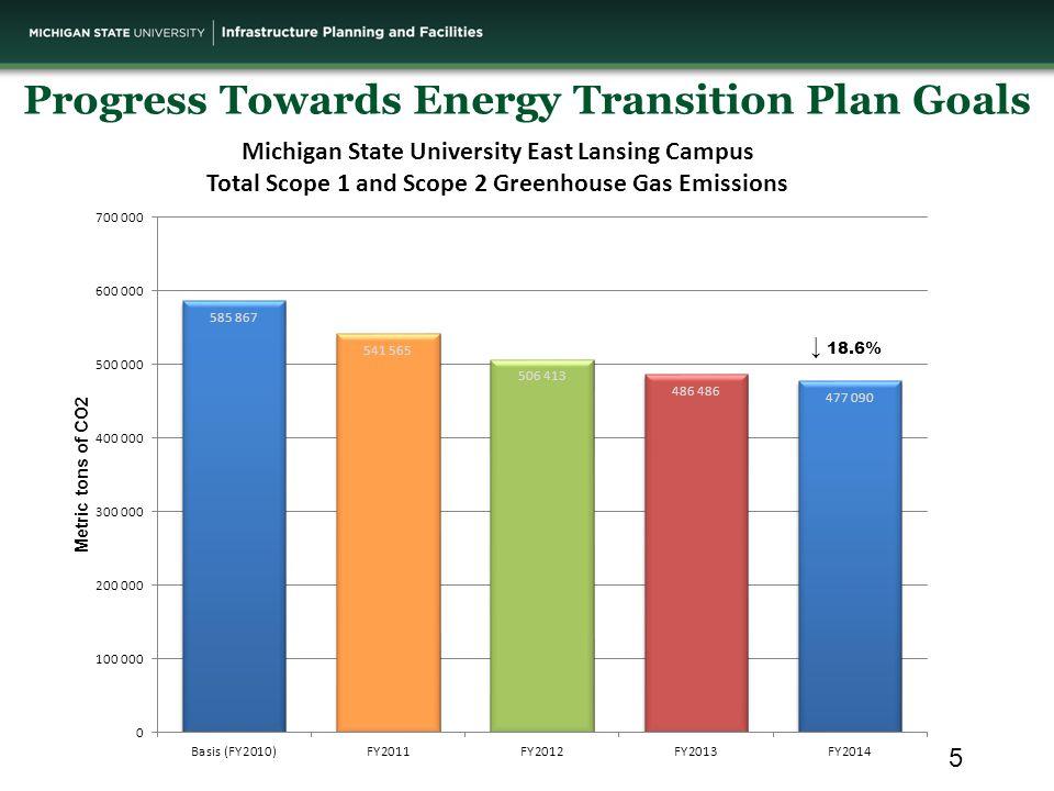 Progress Towards Energy Transition Plan Goals 5