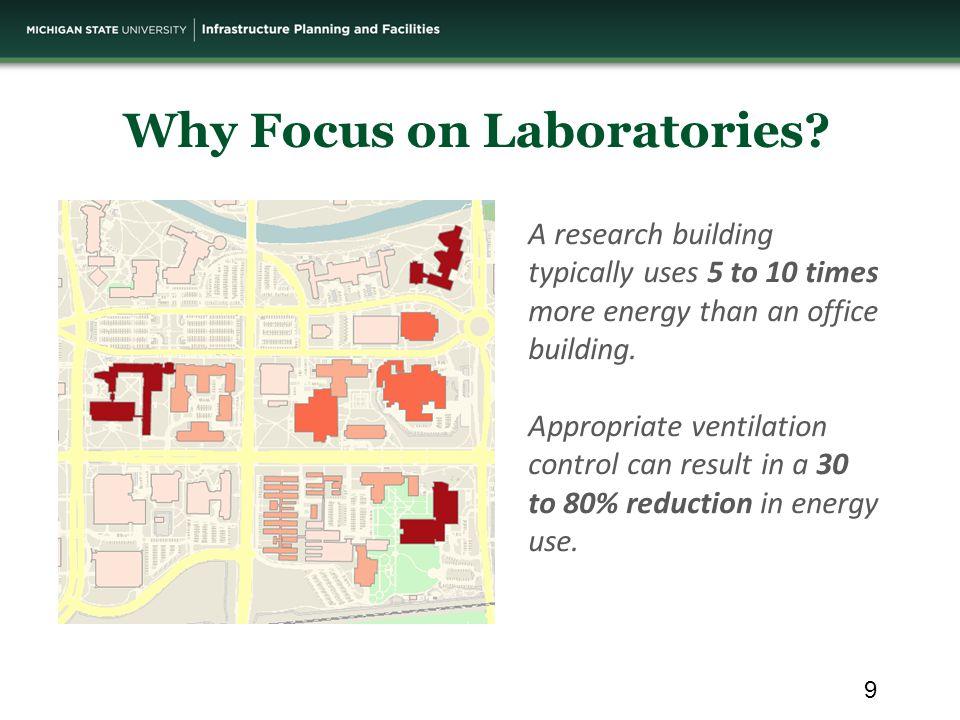 Why Focus on Laboratories.