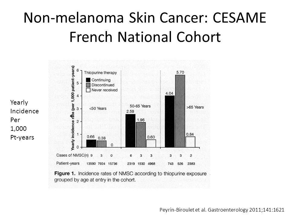 Non-melanoma Skin Cancer: CESAME French National Cohort Peyrin-Biroulet et al.