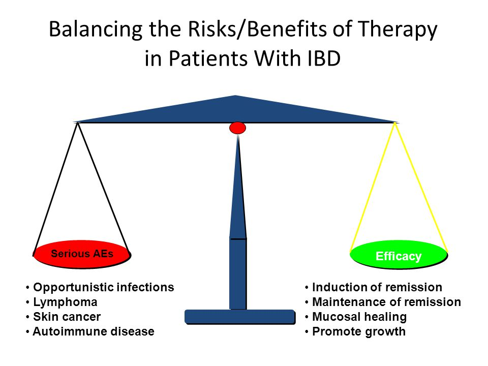 Balancing the Risks/Benefits of Therapy in Patients With IBD Serious AEs Efficacy Opportunistic infections Lymphoma Skin cancer Autoimmune disease Induction of remission Maintenance of remission Mucosal healing Promote growth
