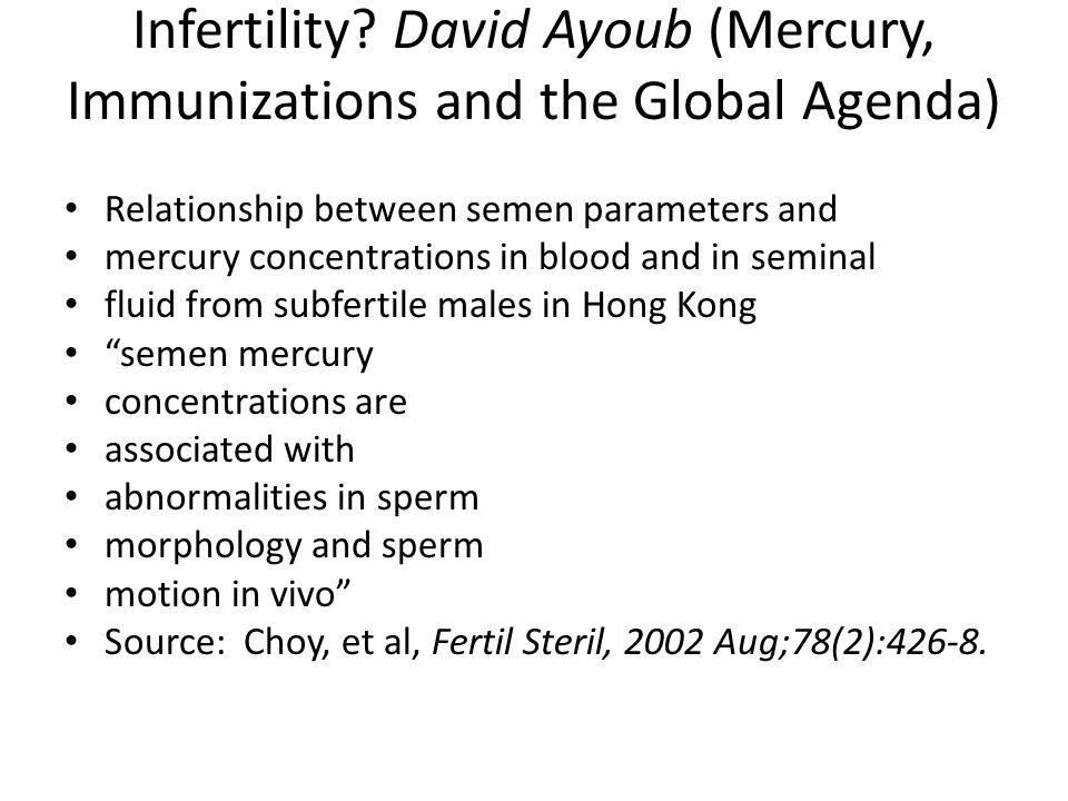 Infertility.