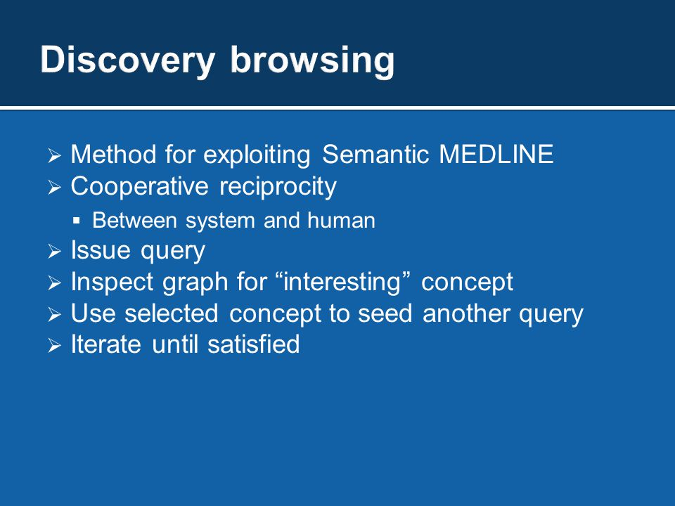 """ Method for exploiting Semantic MEDLINE  Cooperative reciprocity  Between system and human  Issue query  Inspect graph for """"interesting"""" concept"""