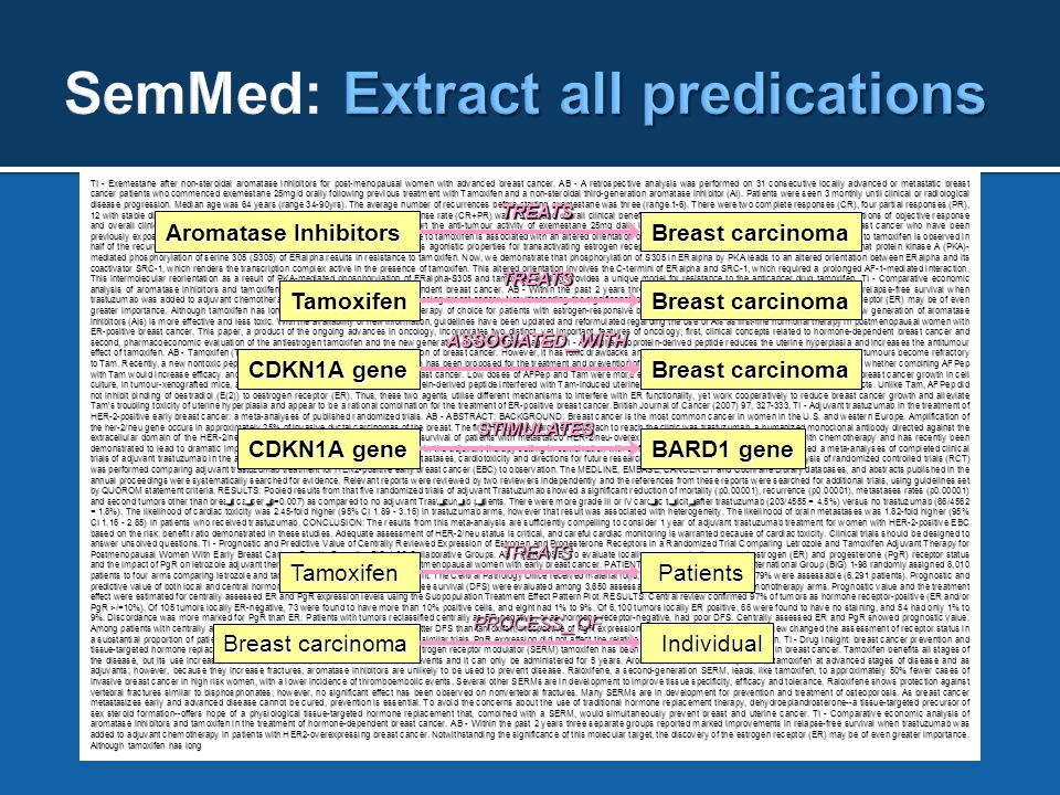 TI - Exemestane after non-steroidal aromatase inhibitors for post-menopausal women with advanced breast cancer. AB - A retrospective analysis was perf