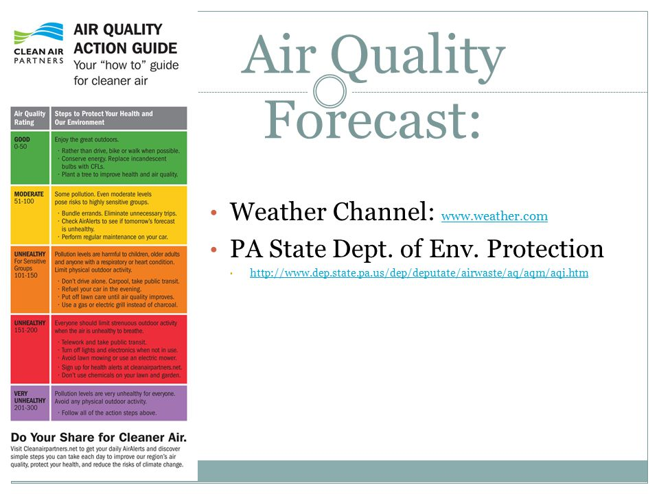 Air Quality Forecast: Weather Channel: www.weather.com www.weather.com PA State Dept.