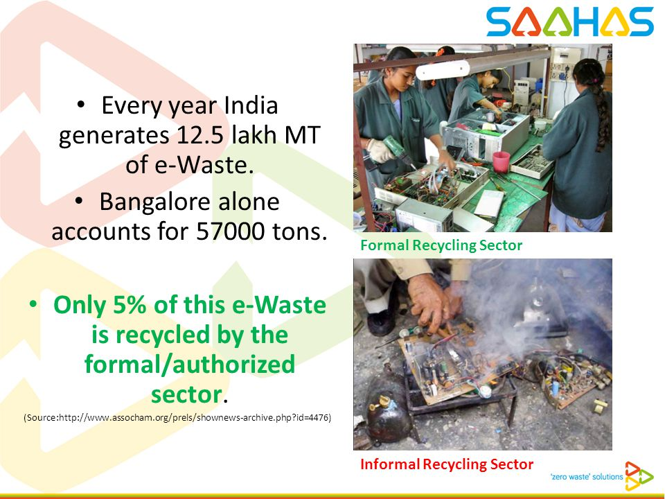 Every year India generates 12.5 lakh MT of e-Waste. Bangalore alone accounts for 57000 tons. Only 5% of this e-Waste is recycled by the formal/authori